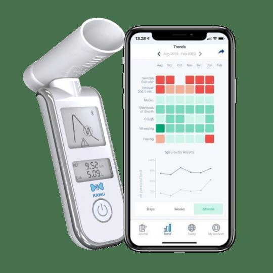 Spirometria Tulokset